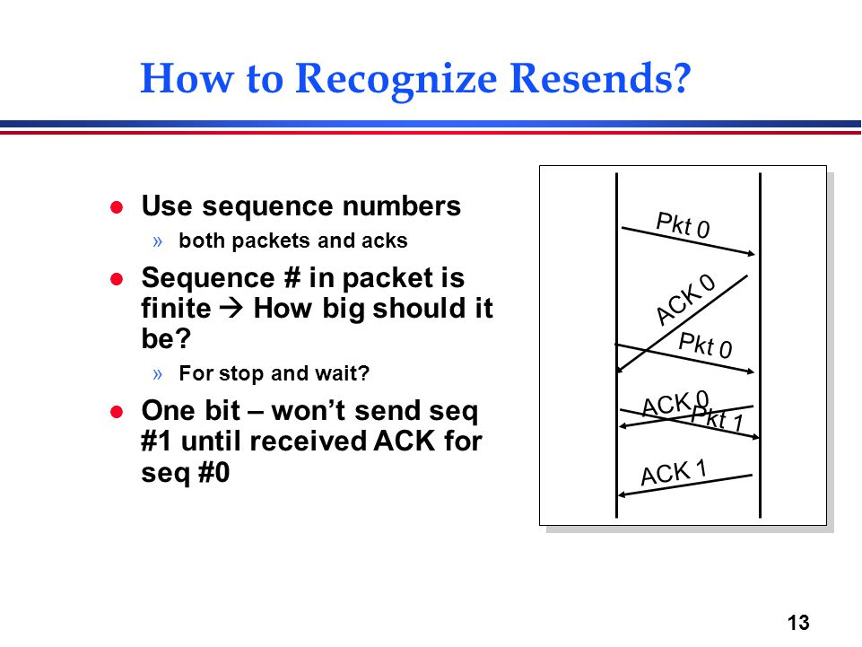 13 How to Recognize Resends? l Use sequence numbers »both packets and acks l Sequence # in packet is finite  How big should it be? »For stop and wait