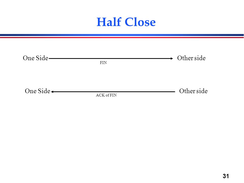 31 Half Close One SideOther side FIN One SideOther side ACK of FIN