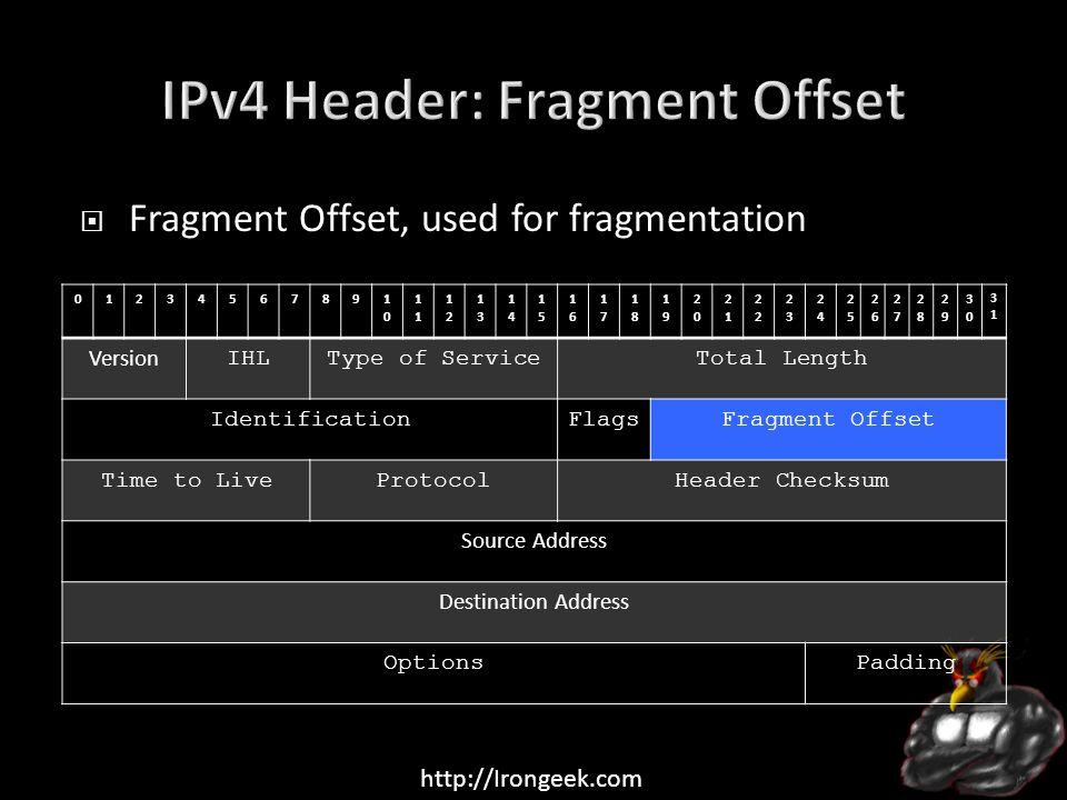 http://Irongeek.com  Fragment Offset, used for fragmentation 012345678910101 1212 1313 1414 1515 1616 1717 1818 1919 2020 21212 2323 2424 2525 2626 2727 2828 2929 3030 3131 Version IHLType of ServiceTotal Length IdentificationFlagsFragment Offset Time to LiveProtocolHeader Checksum Source Address Destination Address OptionsPadding