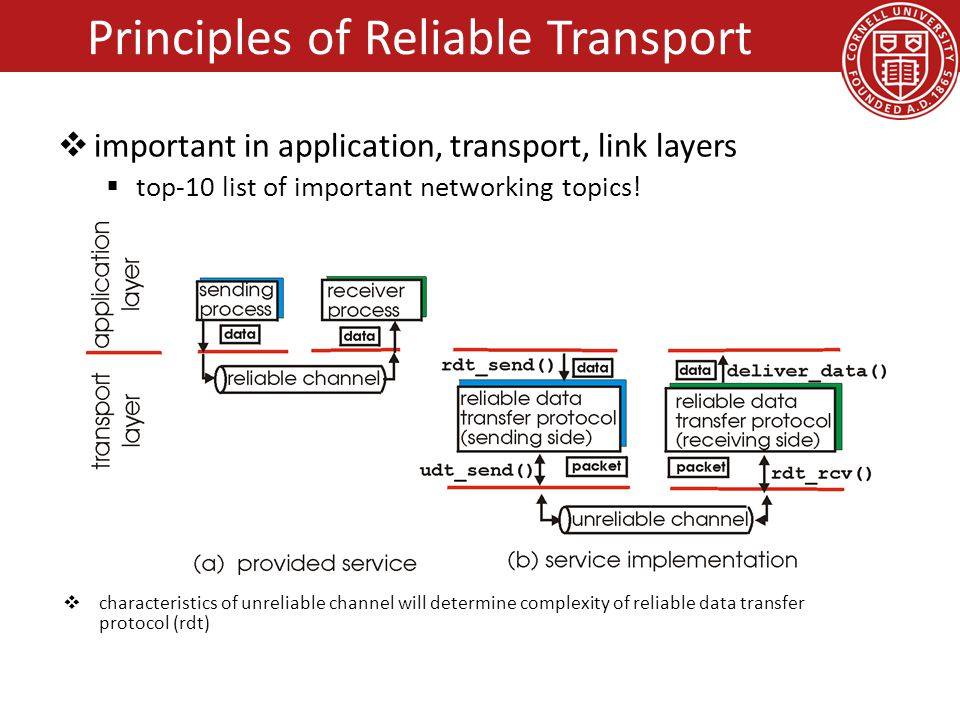  characteristics of unreliable channel will determine complexity of reliable data transfer protocol (rdt)  important in application, transport, link layers  top-10 list of important networking topics.