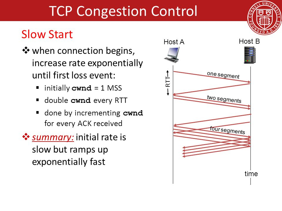  when connection begins, increase rate exponentially until first loss event:  initially cwnd = 1 MSS  double cwnd every RTT  done by incrementing cwnd for every ACK received  summary: initial rate is slow but ramps up exponentially fast Host A one segment RTT Host B time two segments four segments TCP Congestion Control Slow Start
