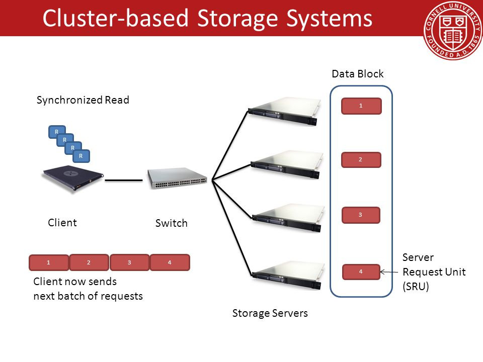 Cluster-based Storage Systems Client Switch Storage Servers R R R R 1 2 Data Block Server Request Unit (SRU) 3 4 Synchronized Read Client now sends next batch of requests 1 234