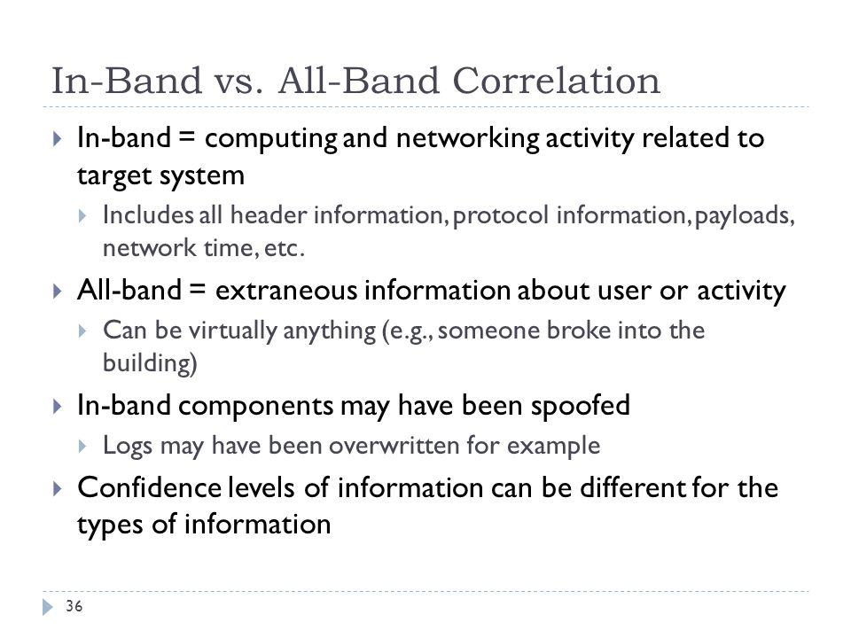 In-Band vs.