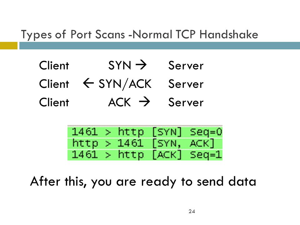 24 Types of Port Scans -Normal TCP Handshake Client SYN  Server Client  SYN/ACKServer Client ACK  Server After this, you are ready to send data