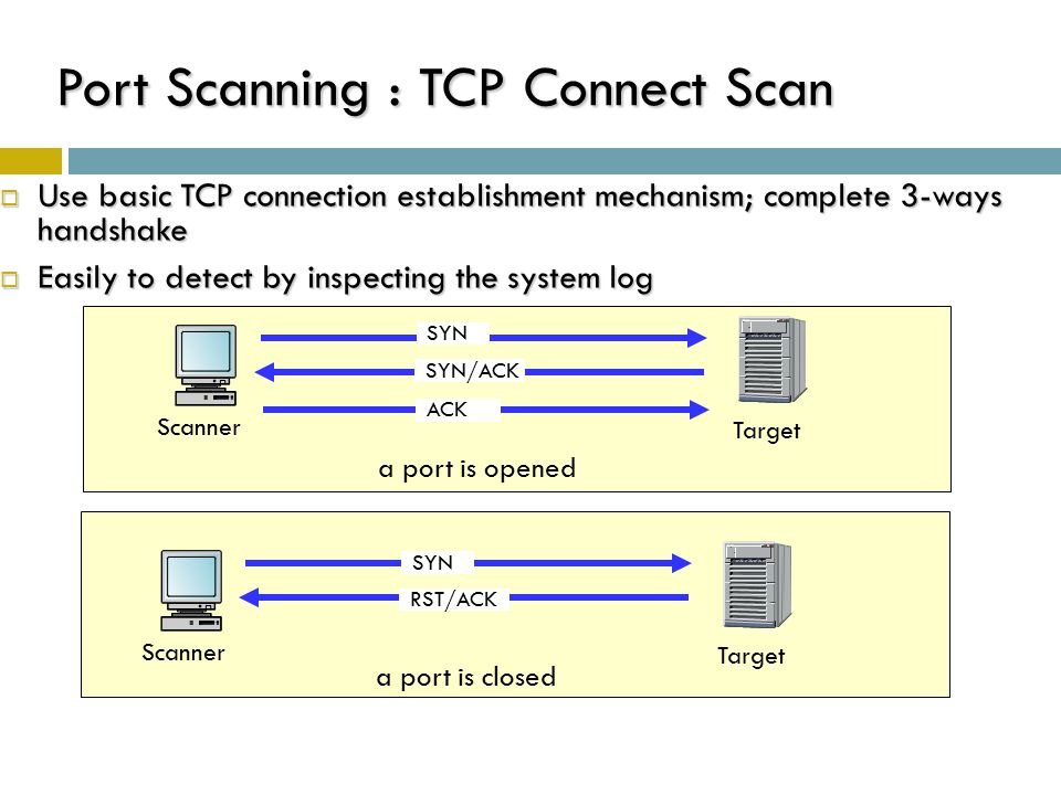Port Scanning : TCP Connect Scan  Use basic TCP connection establishment mechanism; complete 3-ways handshake  Easily to detect by inspecting the sy