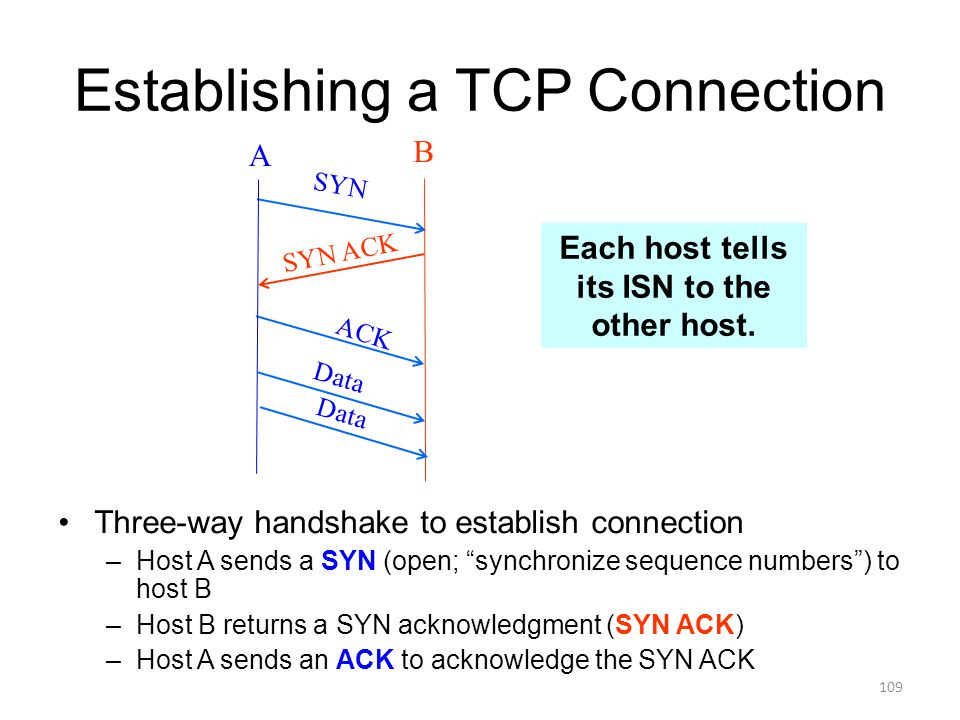 Establishing a TCP Connection Three-way handshake to establish connection –Host A sends a SYN (open; synchronize sequence numbers ) to host B –Host B returns a SYN acknowledgment (SYN ACK) –Host A sends an ACK to acknowledge the SYN ACK SYN SYN ACK ACK A B Data Each host tells its ISN to the other host.