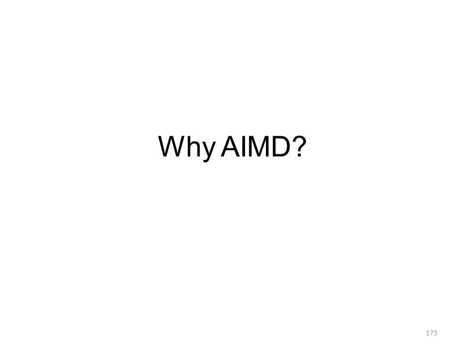 Why AIMD 173