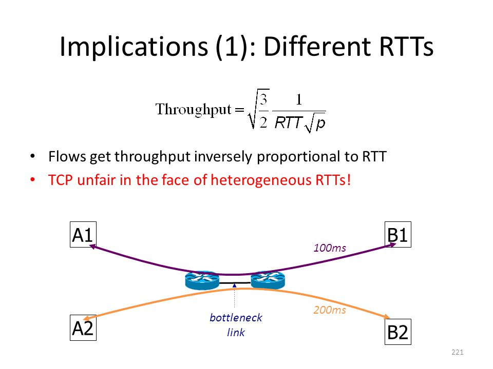 Implications (1): Different RTTs Flows get throughput inversely proportional to RTT TCP unfair in the face of heterogeneous RTTs.