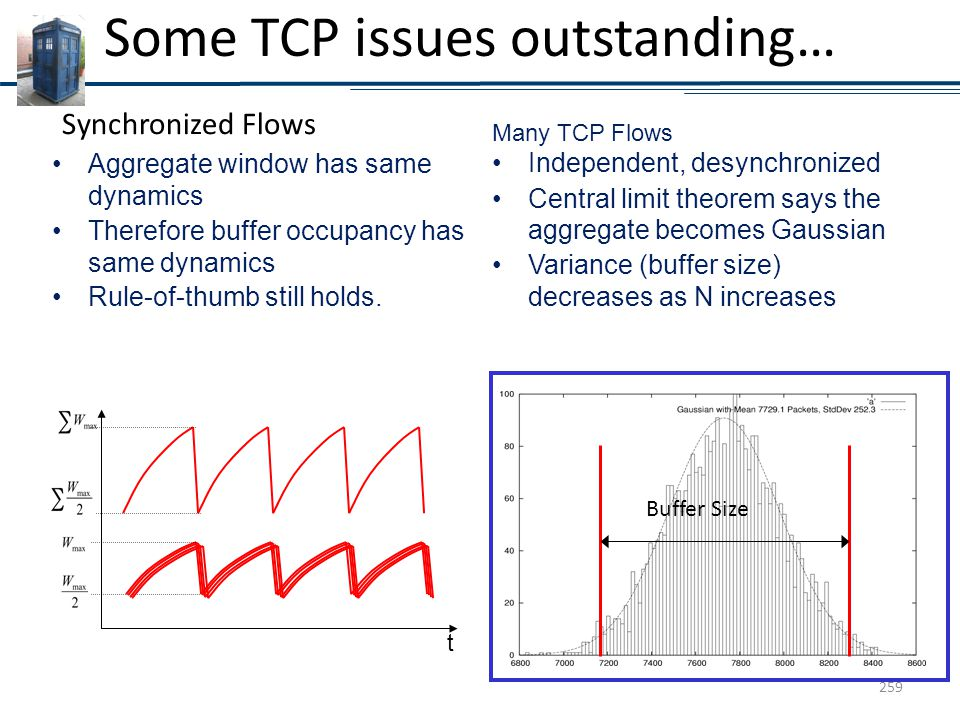 Synchronized Flows Many TCP Flows Aggregate window has same dynamics Therefore buffer occupancy has same dynamics Rule-of-thumb still holds.