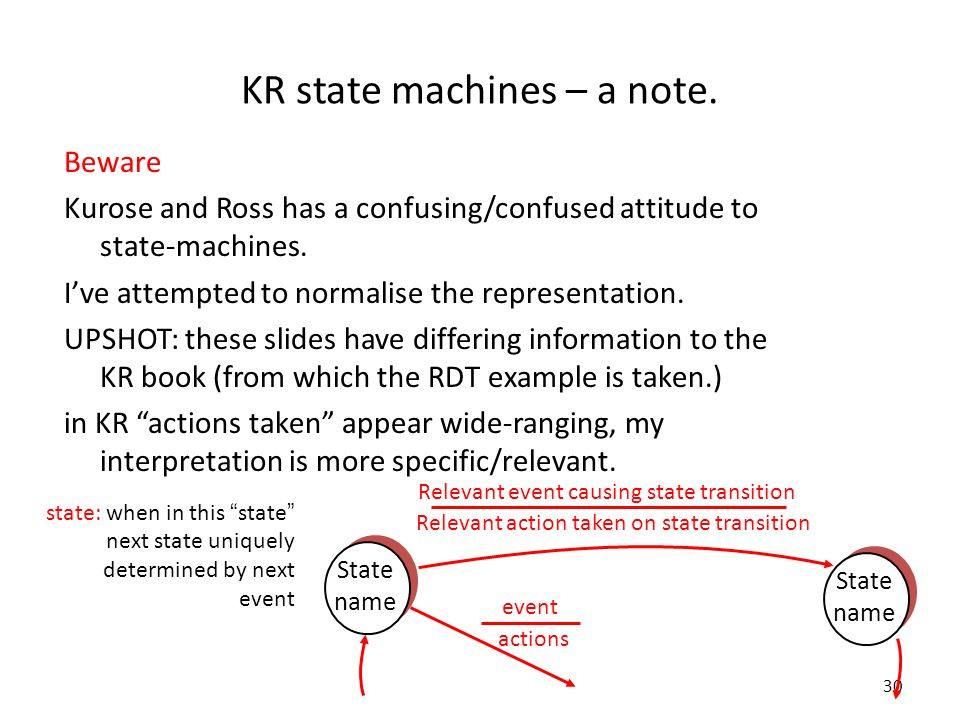 30 KR state machines – a note.