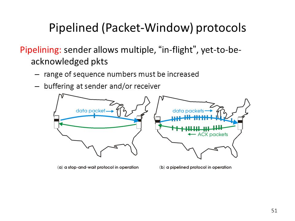 51 Pipelined (Packet-Window) protocols Pipelining: sender allows multiple, in-flight , yet-to-be- acknowledged pkts – range of sequence numbers must be increased – buffering at sender and/or receiver