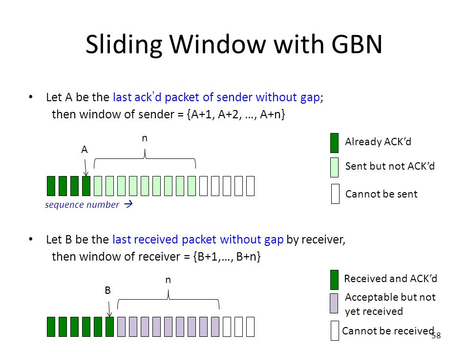 Sliding Window with GBN Let A be the last ack ' d packet of sender without gap; then window of sender = {A+1, A+2, …, A+n} Let B be the last received packet without gap by receiver, then window of receiver = {B+1,…, B+n} n A Already ACK'd Sent but not ACK'd Cannot be sent n B Received and ACK'd Acceptable but not yet received Cannot be received sequence number  58