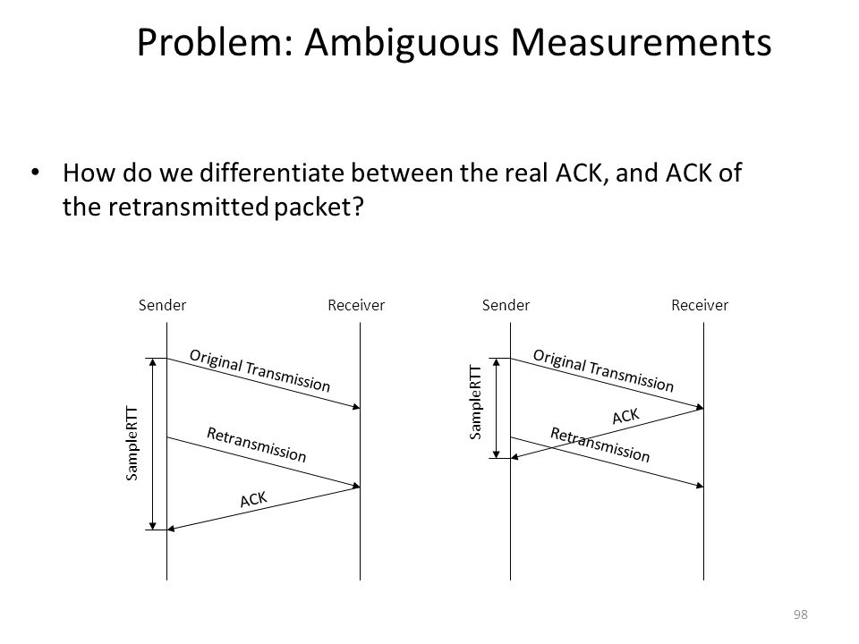 Problem: Ambiguous Measurements How do we differentiate between the real ACK, and ACK of the retransmitted packet.
