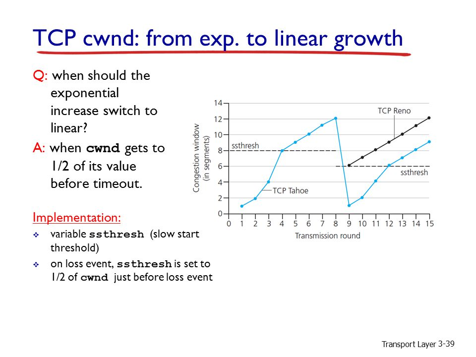 Transport Layer 3-39 Q: when should the exponential increase switch to linear.