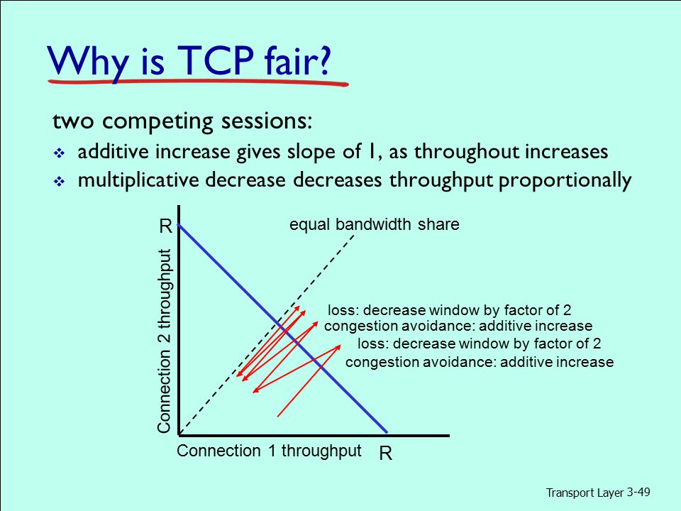 Transport Layer 3-49 Why is TCP fair.
