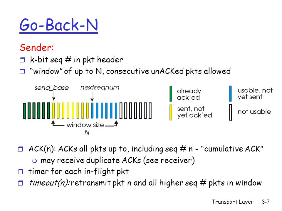Transport Layer 3-7 Go-Back-N Sender: r k-bit seq # in pkt header r window of up to N, consecutive unACKed pkts allowed r ACK(n): ACKs all pkts up to, including seq # n - cumulative ACK m may receive duplicate ACKs (see receiver) r timer for each in-flight pkt r timeout(n): retransmit pkt n and all higher seq # pkts in window