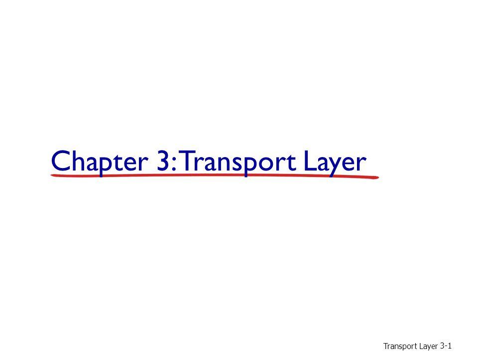 Transport Layer 3-112 in : original data out in : original data, plus retransmitted data free buffer space.