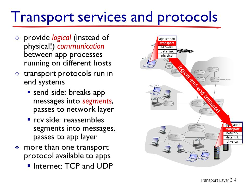 Transport Layer 3-85 Chapter 3 outline 3.1 transport-layer services 3.2 multiplexing and demultiplexing 3.3 connectionless transport: UDP 3.4 principles of reliable data transfer 3.5 connection-oriented transport: TCP  segment structure  reliable data transfer  flow control  connection management 3.6 principles of congestion control 3.7 TCP congestion control