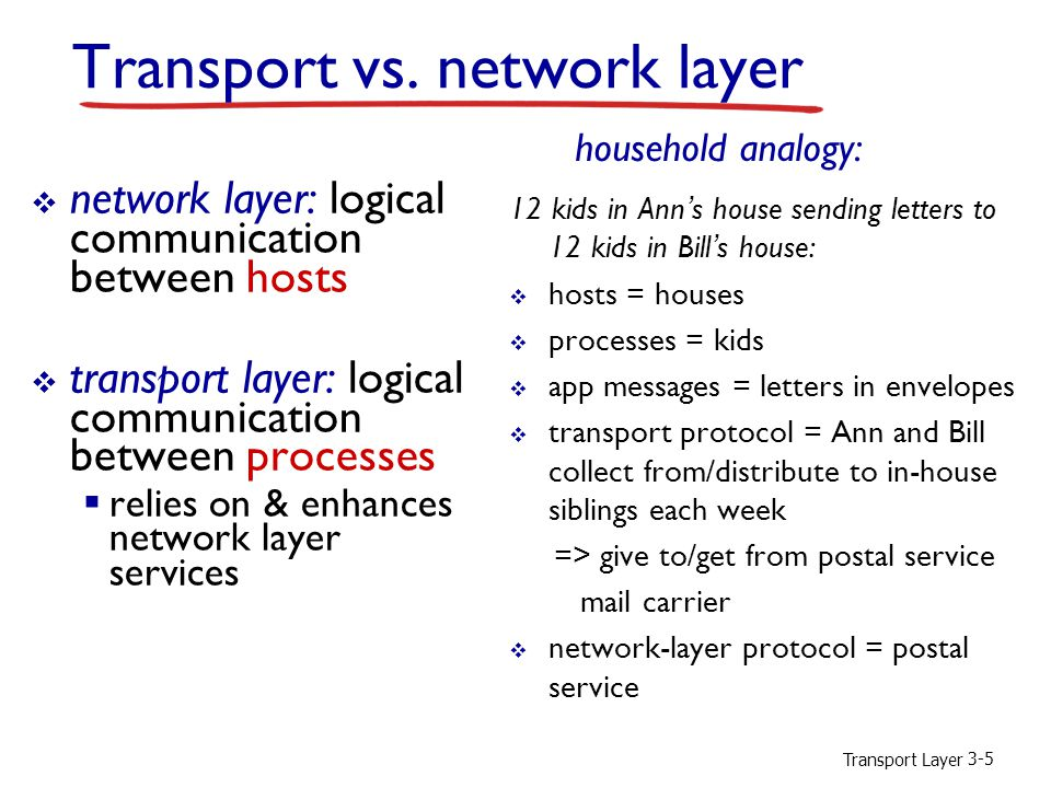 Transport Layer 3-56 Selective repeat: sender, receiver windows windows are not synchronized!!