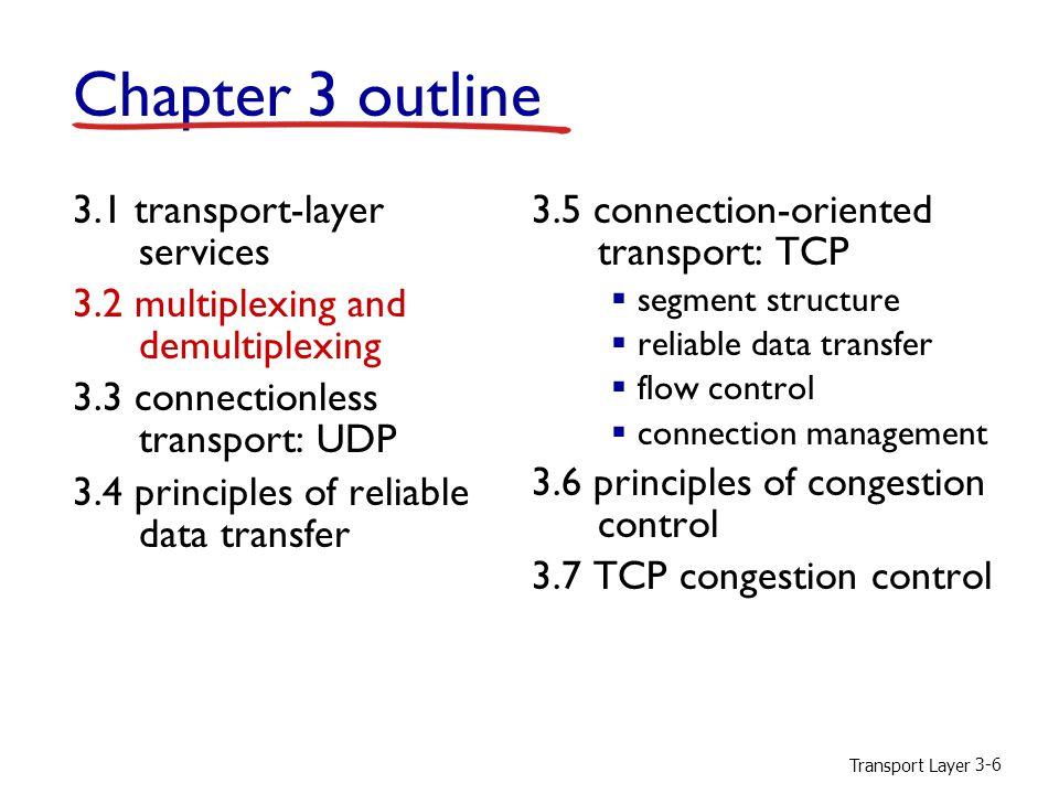 Transport Layer 3-17 UDP: segment header source port #dest port # 4 x 16 bits = 4 x 2 bytes application data (payload) UDP segment format length checksum length: in bytes of UDP segment, including header; max.