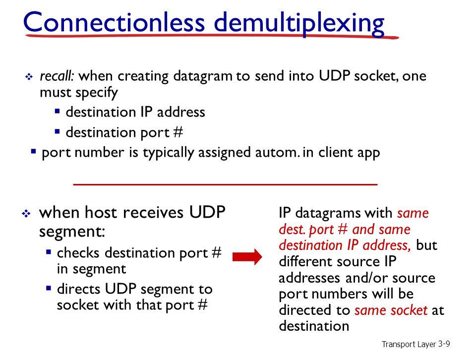 Transport Layer 3-10 Connectionless demux: example P1: port number 6428 transport application physical link network P3 transport application physical link network P1 transport application physical link network P4 P4: port number 5775 P3: port number 9157 UDP segm source port: 9157 dest port: 6428 UDP segm source port: 6428 dest port: 9157 UDP segm source port: 6428 dest port: 5775 UDP segm source port: 5775 dest port: 6428
