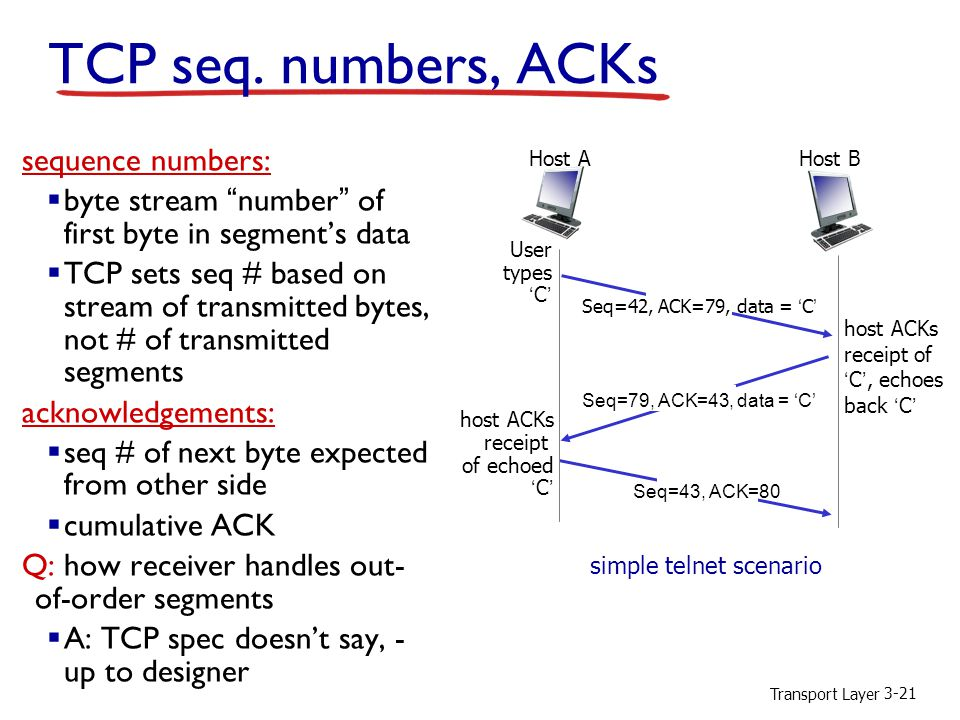 Transport Layer 3-21 TCP seq.