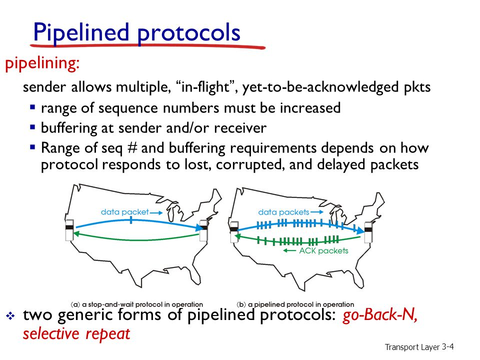 Transport Layer 3-4 Pipelined protocols pipelining: sender allows multiple, in-flight , yet-to-be-acknowledged pkts  range of sequence numbers must be increased  buffering at sender and/or receiver  Range of seq # and buffering requirements depends on how protocol responds to lost, corrupted, and delayed packets  two generic forms of pipelined protocols: go-Back-N, selective repeat