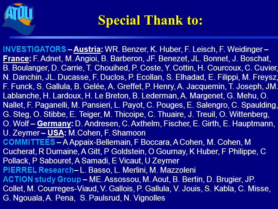 Special Thank to: INVESTIGATORS – Austria: WR. Benzer, K.