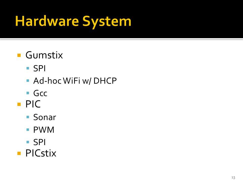  Gumstix  SPI  Ad-hoc WiFi w/ DHCP  Gcc  PIC  Sonar  PWM  SPI  PICstix 13