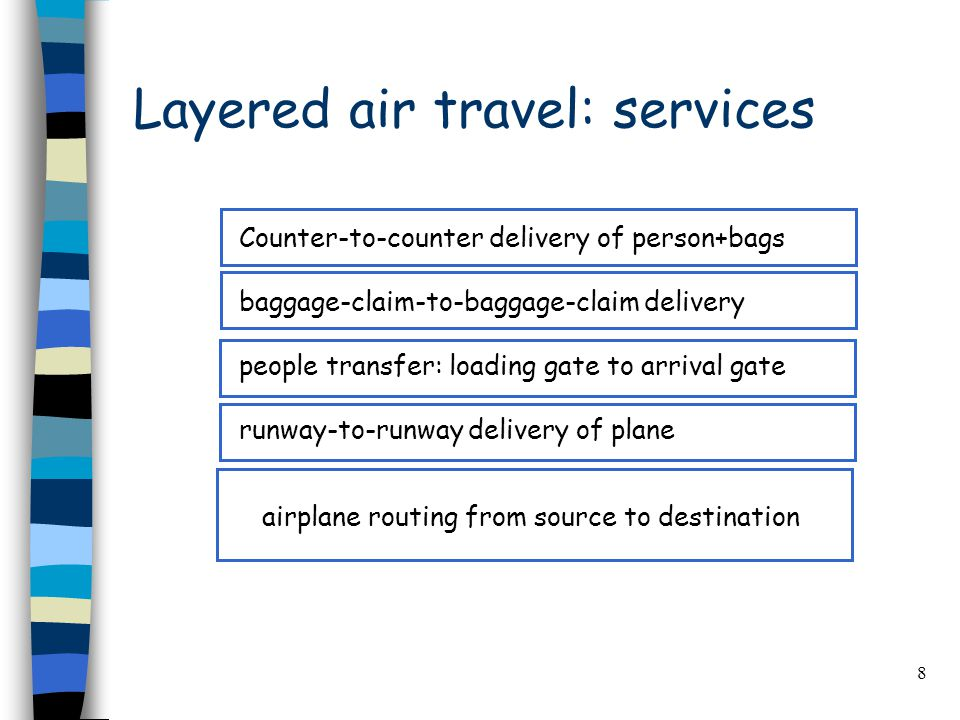 8 Layered air travel: services Counter-to-counter delivery of person+bags baggage-claim-to-baggage-claim delivery people transfer: loading gate to arrival gate runway-to-runway delivery of plane airplane routing from source to destination