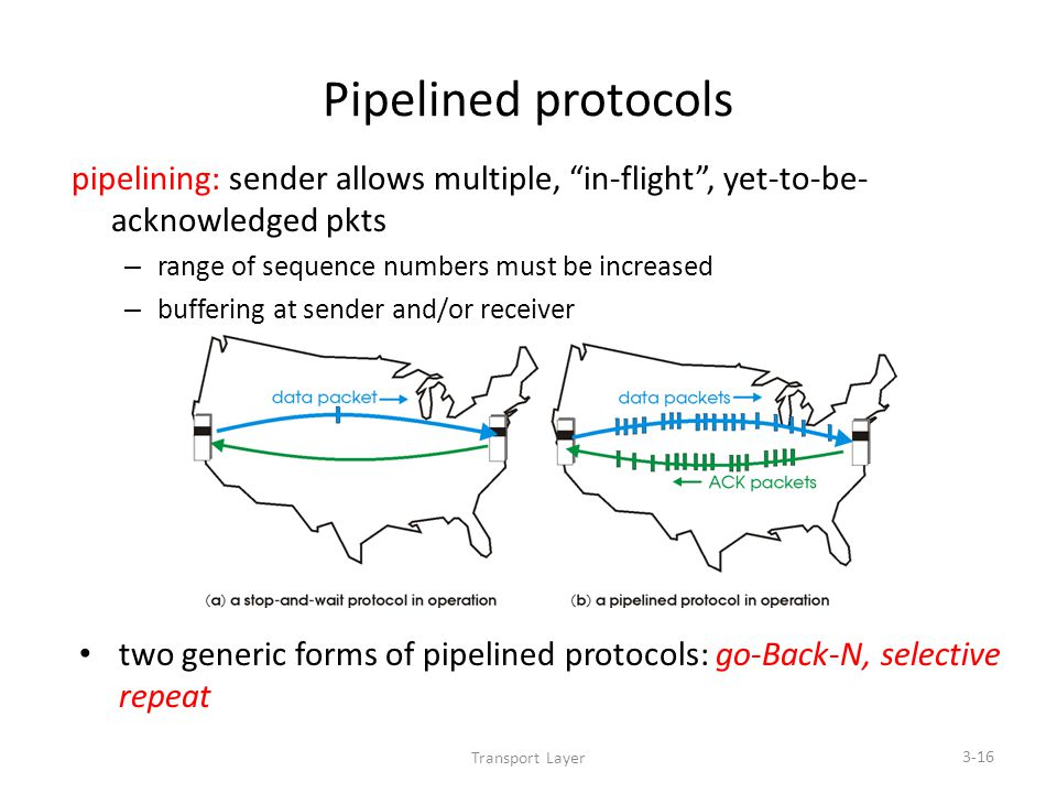 Transport Layer 3-16 Pipelined protocols pipelining: sender allows multiple, in-flight , yet-to-be- acknowledged pkts – range of sequence numbers must be increased – buffering at sender and/or receiver two generic forms of pipelined protocols: go-Back-N, selective repeat