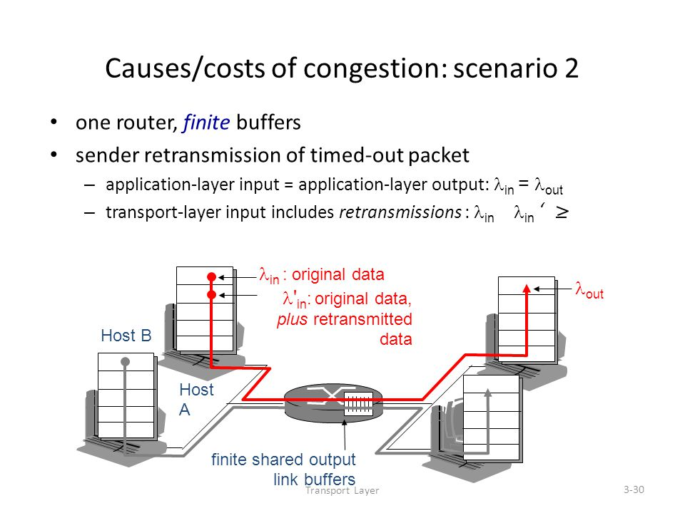 Transport Layer 3-30 Causes/costs of congestion: scenario 2 one router, finite buffers sender retransmission of timed-out packet – application-layer input = application-layer output:  in = out – transport-layer input includes retransmissions :  in in finite shared output link buffers Host A in : original data Host B out in : original data, plus retransmitted data '