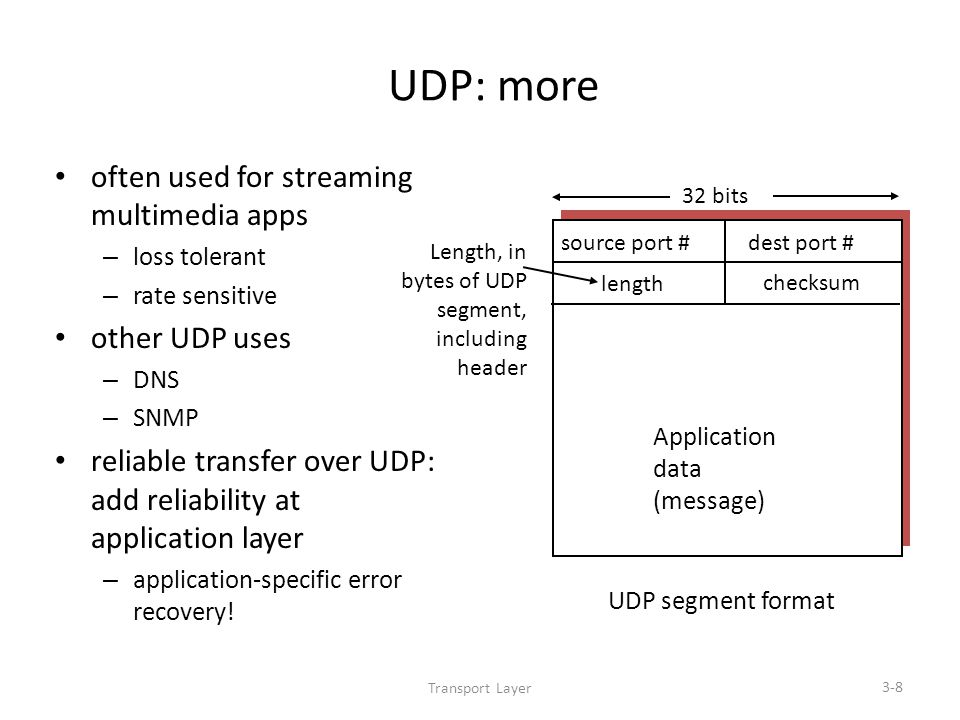 Transport Layer 3-8 UDP: more often used for streaming multimedia apps – loss tolerant – rate sensitive other UDP uses – DNS – SNMP reliable transfer over UDP: add reliability at application layer – application-specific error recovery.