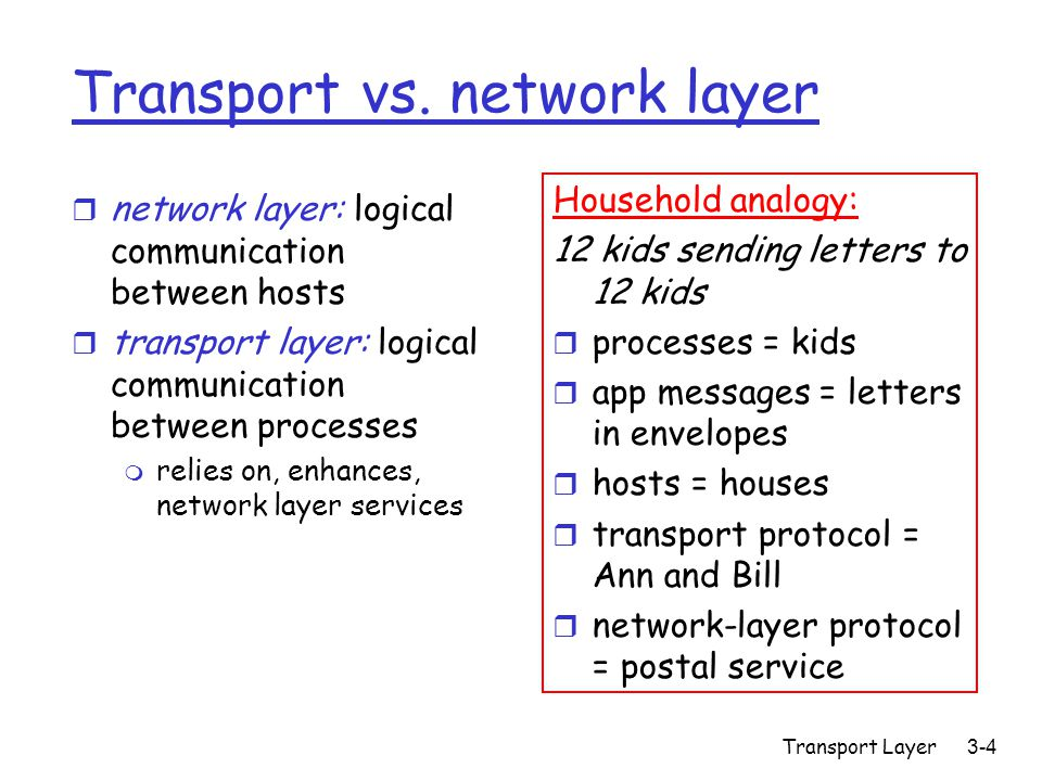 Transport Layer3-4 Transport vs. network layer r network layer: logical communication between hosts r transport layer: logical communication between p