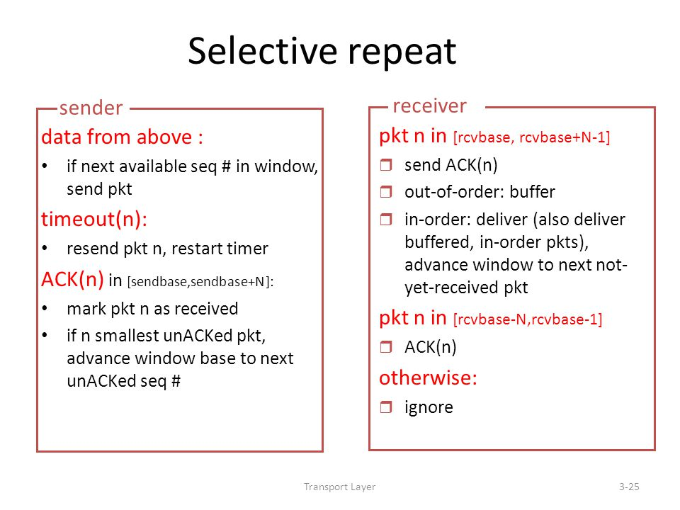 Transport Layer3-25 Selective repeat data from above : if next available seq # in window, send pkt timeout(n): resend pkt n, restart timer ACK(n) in [
