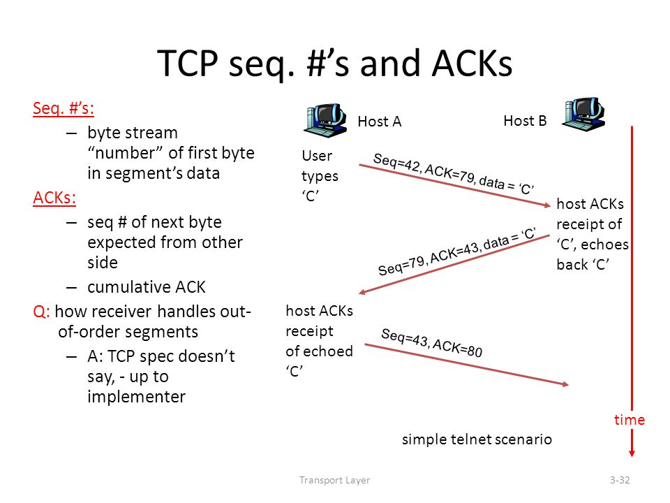"Transport Layer3-32 TCP seq. #'s and ACKs Seq. #'s: – byte stream ""number"" of first byte in segment's data ACKs: – seq # of next byte expected from ot"
