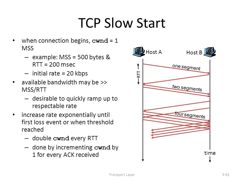 Transport Layer3-61 TCP Slow Start when connection begins, cwnd = 1 MSS – example: MSS = 500 bytes & RTT = 200 msec – initial rate = 20 kbps available