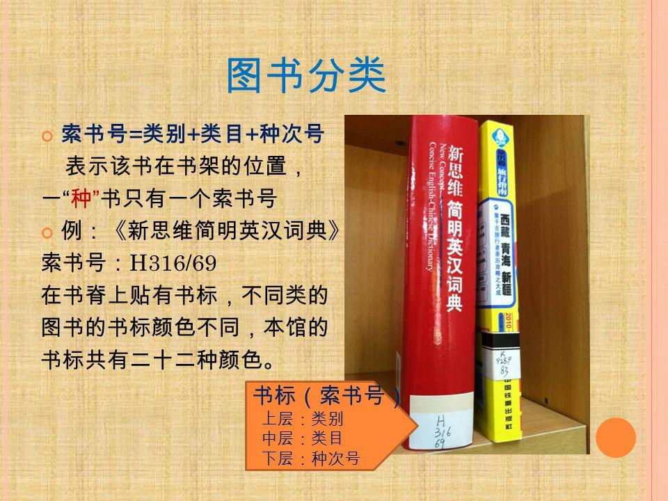图书分类 索书号 = 类别 + 类目 + 种次号 表示该书在书架的位置, 一 种 书只有一个索书号 例:《新思维简明英汉词典》 索书号: H316/69 在书脊上贴有书标,不同类的 图书的书标颜色不同,本馆的 书标共有二十二种颜色。 书标(索书号) 上层:类别 中层:类目 下层:种次号