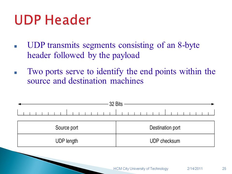 UDP transmits segments consisting of an 8-byte header followed by the payload Two ports serve to identify the end points within the source and destination machines 2/14/201125HCM City University of Technology