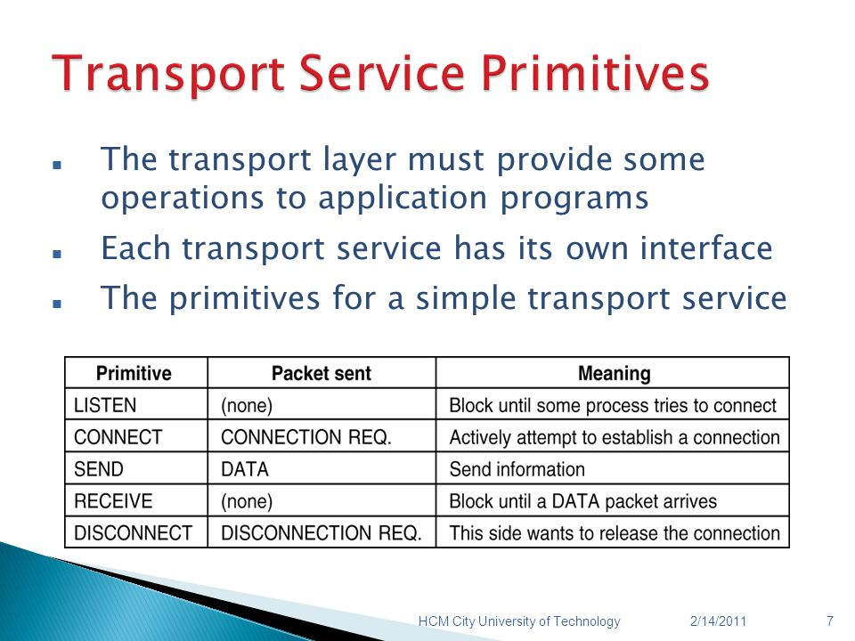 The transport layer must provide some operations to application programs Each transport service has its own interface The primitives for a simple transport service 2/14/20117HCM City University of Technology