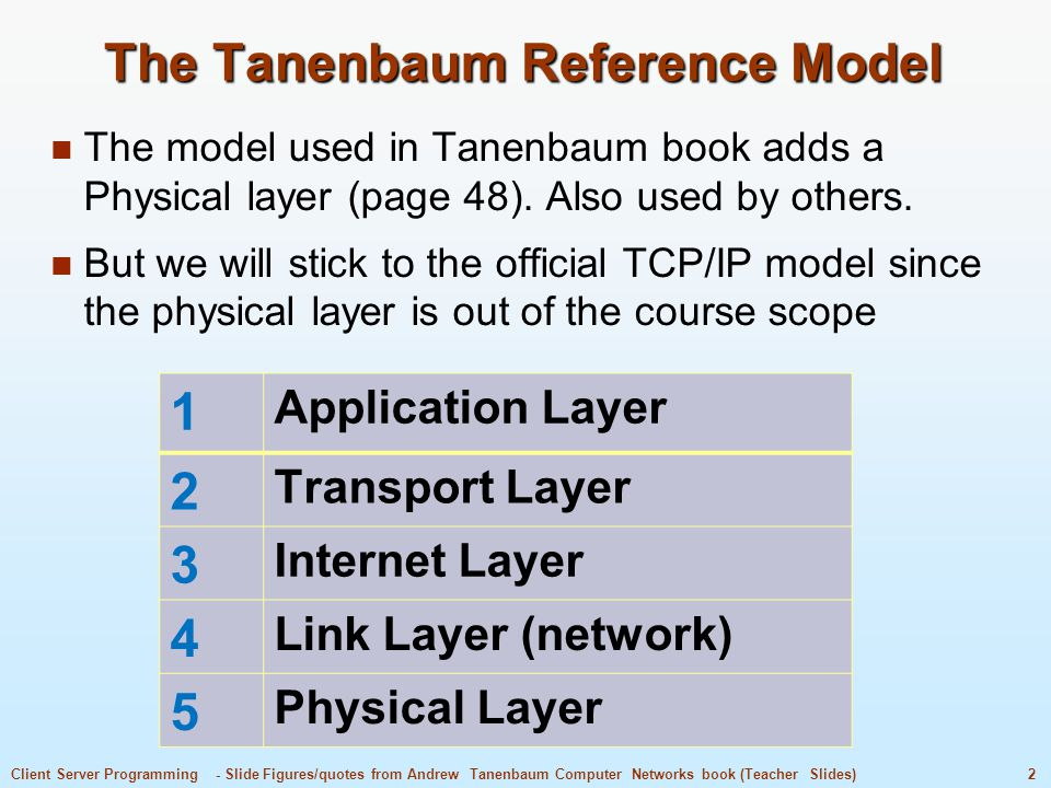2Client Server Programming - Slide Figures/quotes from Andrew Tanenbaum Computer Networks book (Teacher Slides) The Tanenbaum Reference Model The model used in Tanenbaum book adds a Physical layer (page 48).