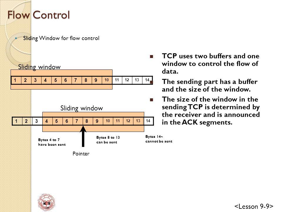 資 管 Lee Window management Sender Seq: 1001, 4000 bytes ack: 5001 win: 0 ack: 5001 win:1000 Seq: 5001, 1000 bytes Receiver 4000 Buffer 1000 Buffer The sending TCP sends 4K of data in its first segment.