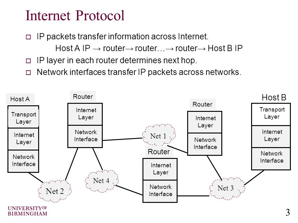 4 HTTP SMTP RTP TCP UDP IP Network Interface 1 Network Interface 3 Network Interface 2 DNS (ICMP, ARP) Best-effort connectionless packet transfer Diverse network technologies Reliable stream service User datagram service TCP/IP Protocols