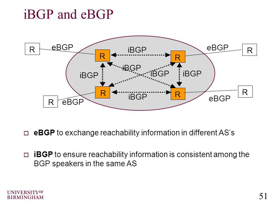 51 iBGP and eBGP  eBGP to exchange reachability information in different AS's  iBGP to ensure reachability information is consistent among the BGP speakers in the same AS R R R R iBGP eBGP R R R R iBGP