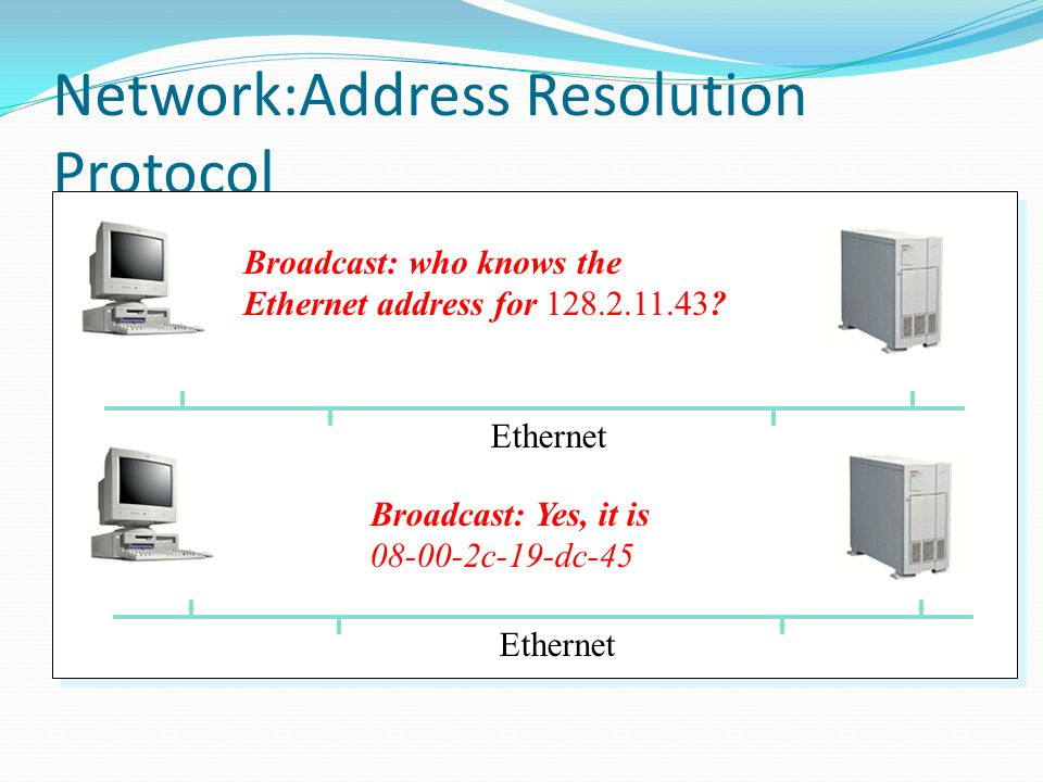 Network:Address Resolution Protocol Ethernet Broadcast: who knows the Ethernet address for 128.2.11.43.
