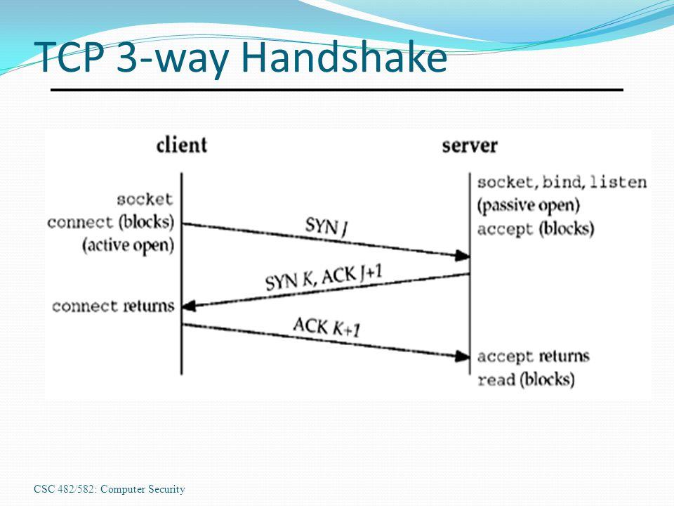CSC 482/582: Computer Security TCP 3-way Handshake