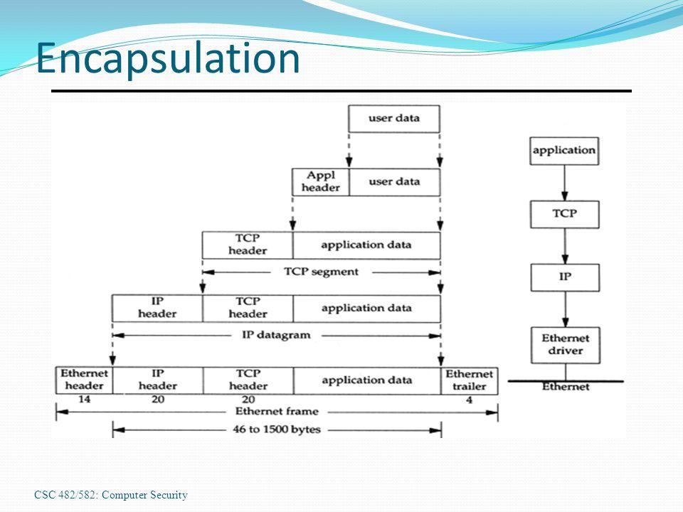 CSC 482/582: Computer Security Encapsulation