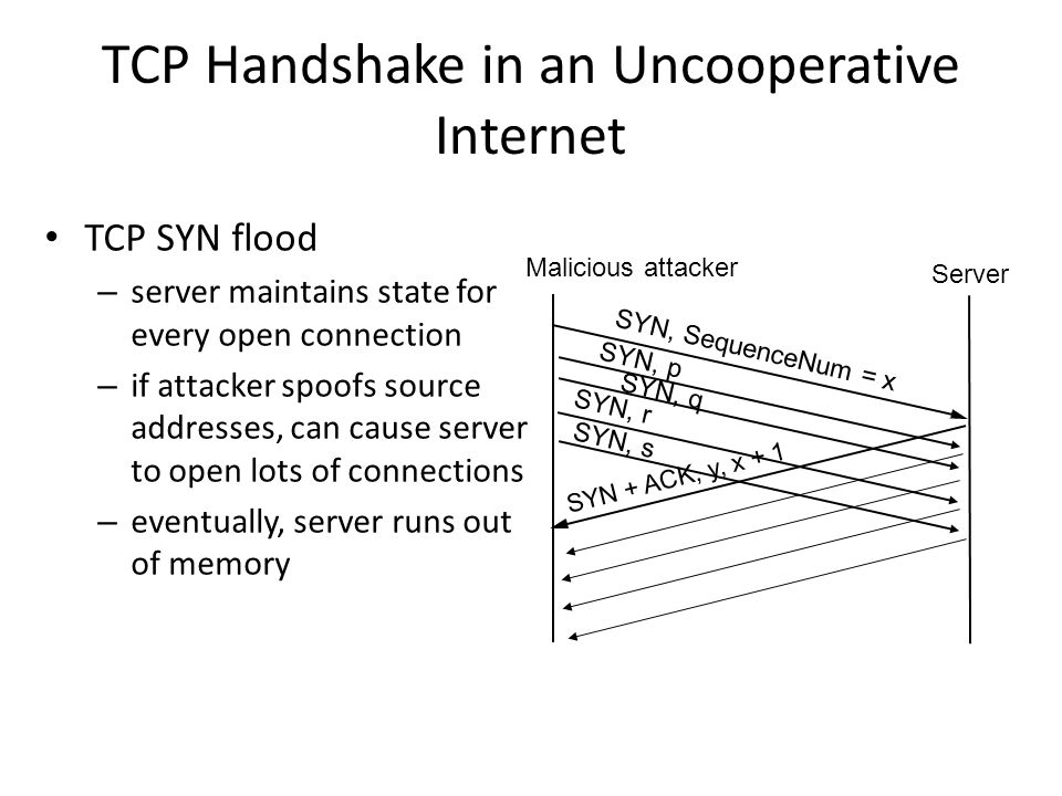 TCP Handshake in an Uncooperative Internet TCP SYN flood – server maintains state for every open connection – if attacker spoofs source addresses, can