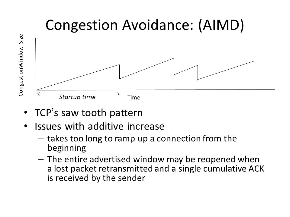 Congestion Avoidance: (AIMD) TCP's saw tooth pattern Issues with additive increase – takes too long to ramp up a connection from the beginning – The e