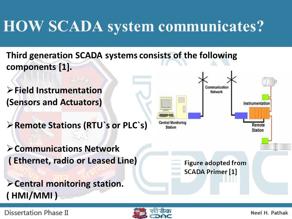 Typical SCADA system. Figure adopted from SCADA Primer [1]